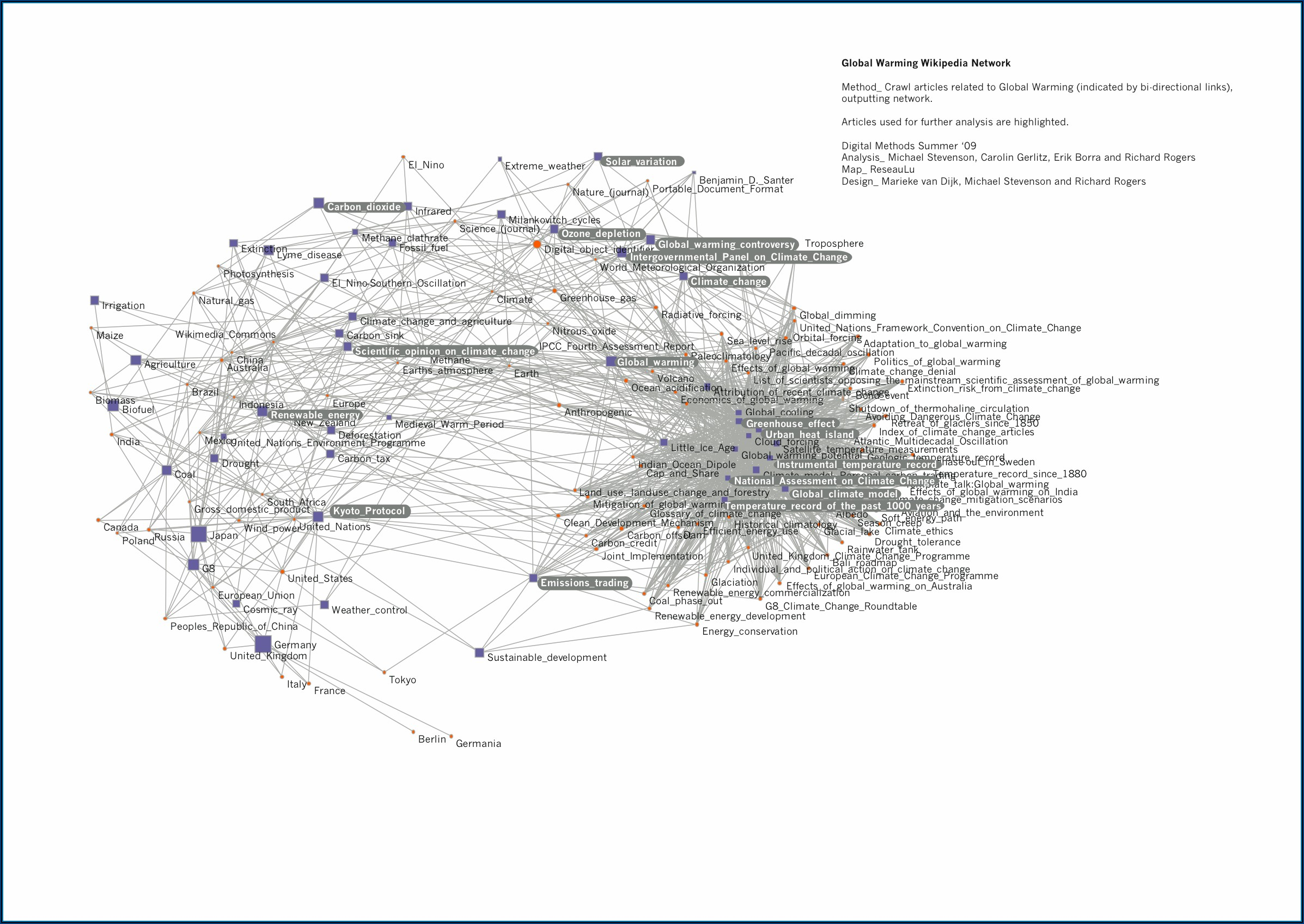 Network Topology Mapping Wiki