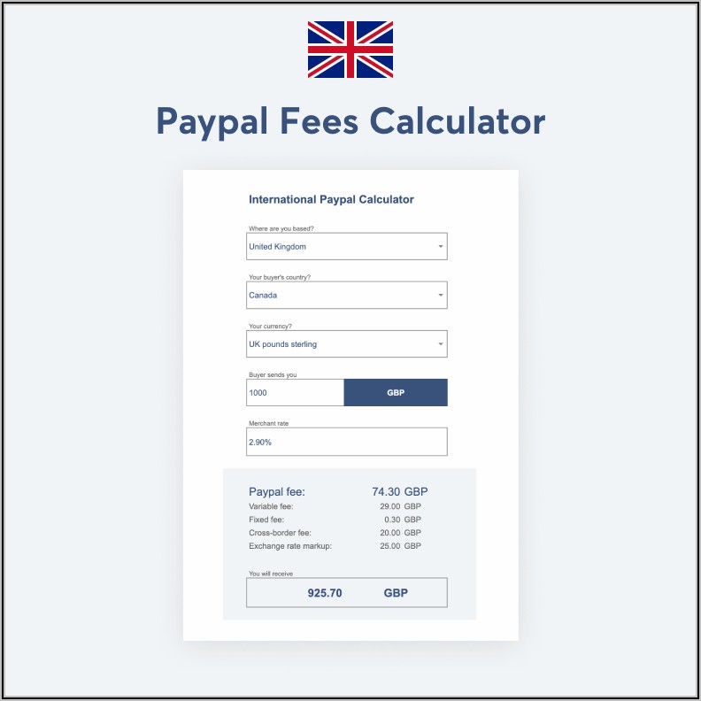 Paypal Invoice Fee Calculator 2020