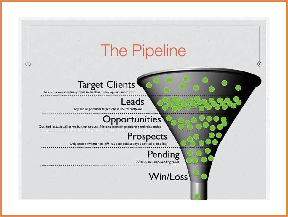 Powerpoint Sales Presentation Templates Free