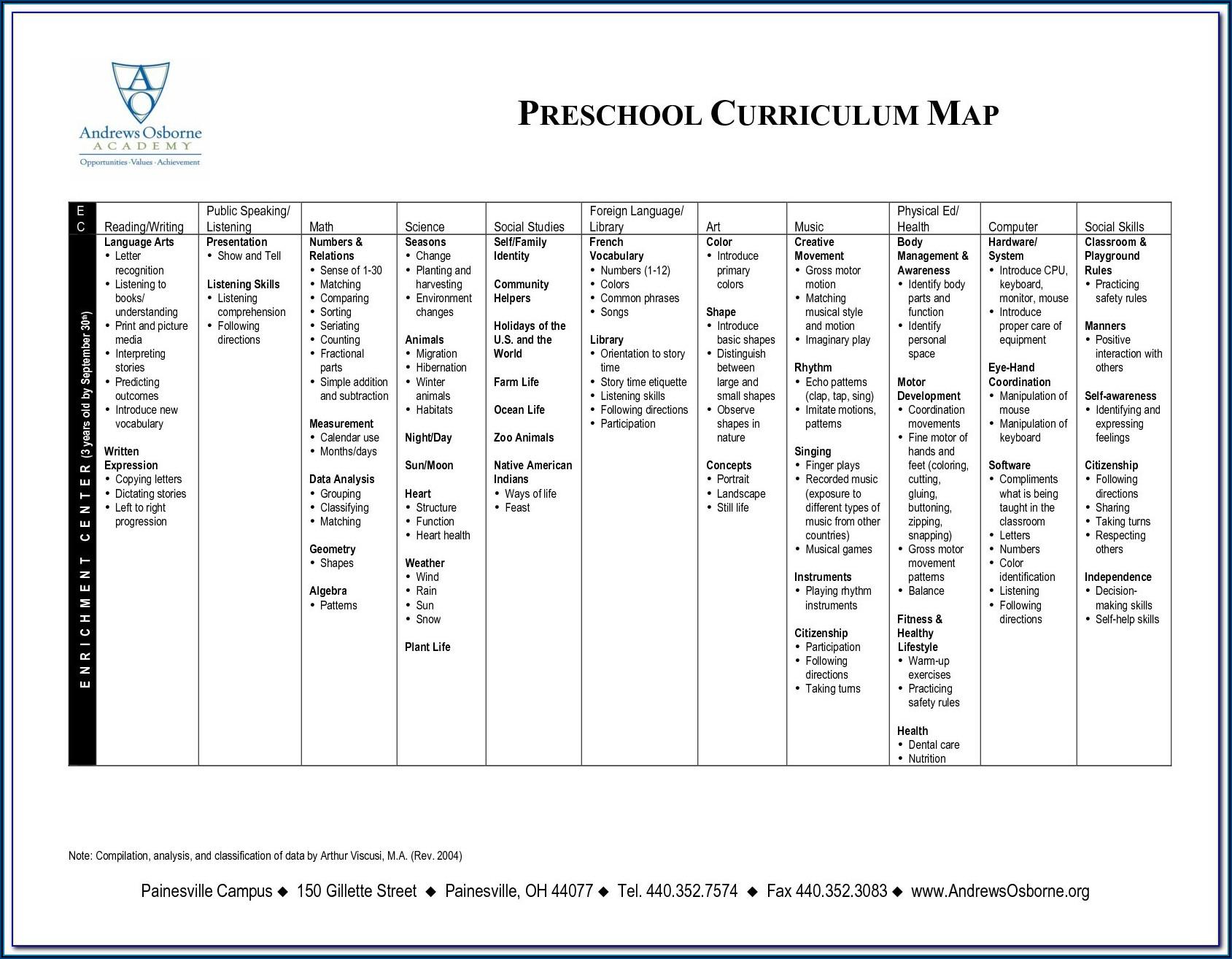 Preschool Music Curriculum Map