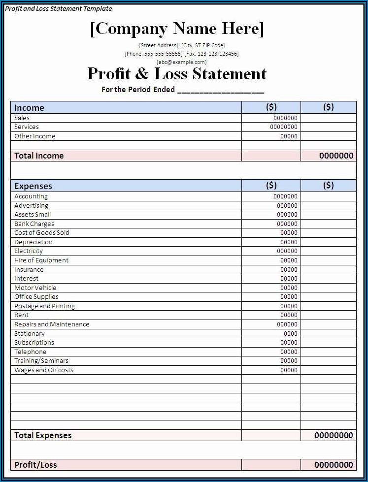 Profit And Loss Account And Balance Sheet Example Pdf