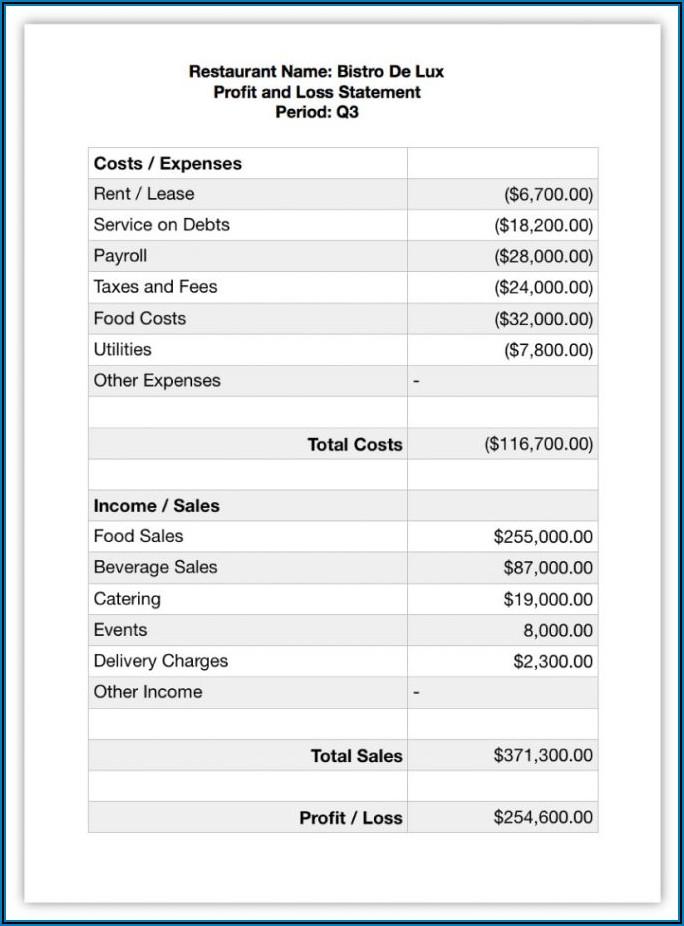 Profit And Loss Balance Sheet Template Uk