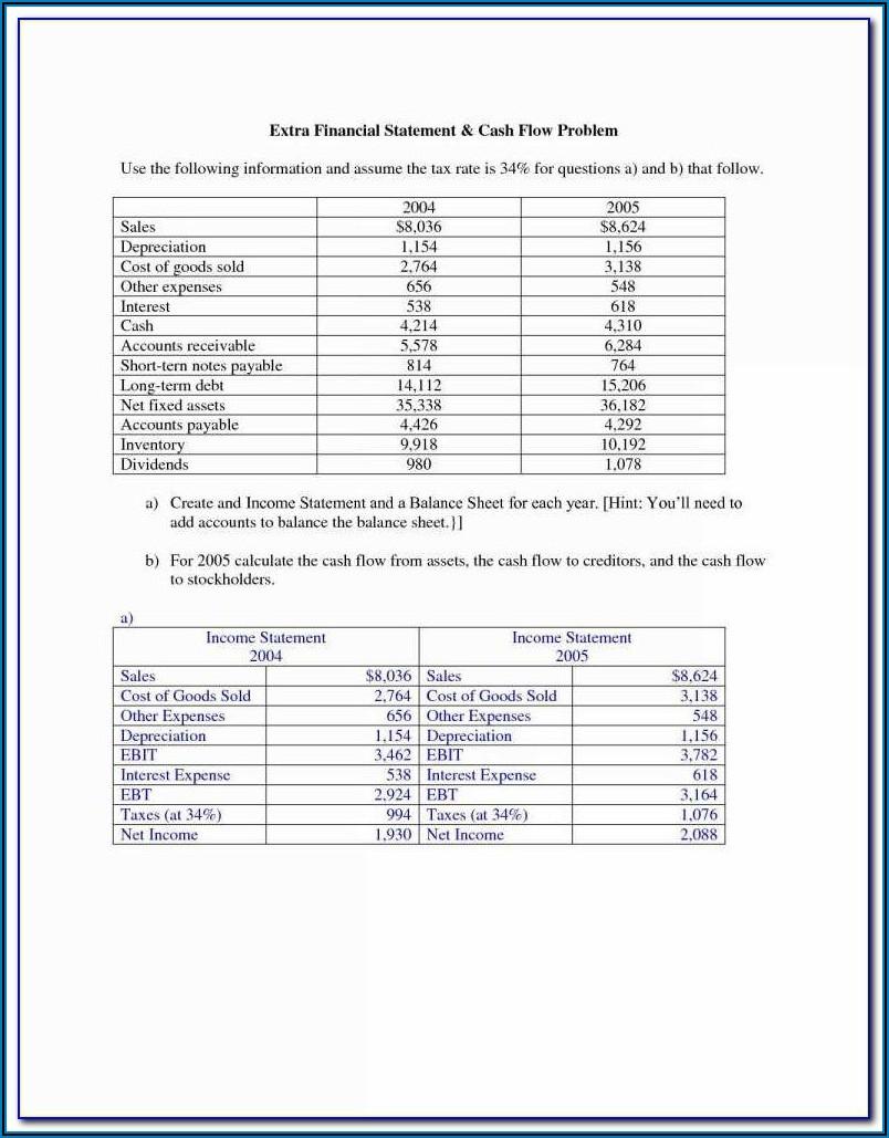 Profit And Loss Statement And Balance Sheet Template