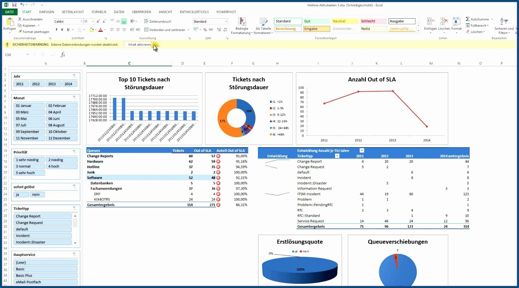 Project Resource Capacity Planning Template Excel