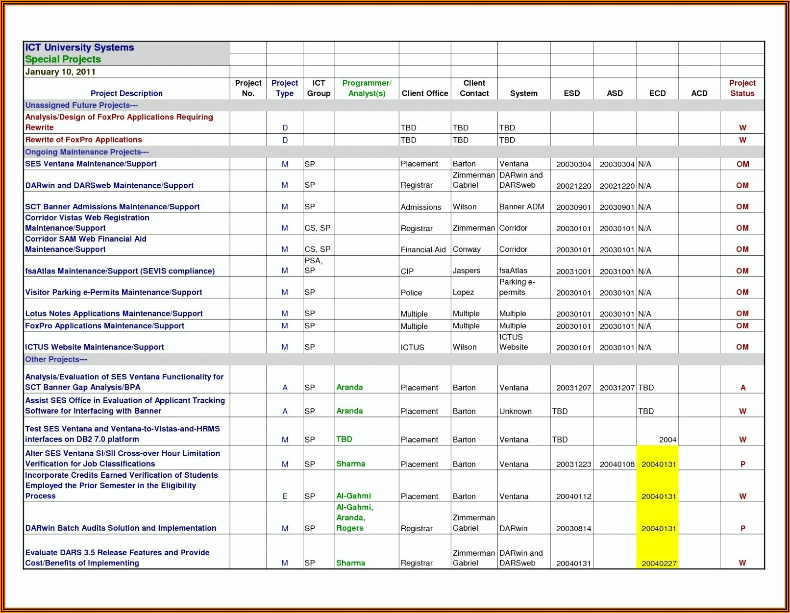 Project Tracking Excel Template Free