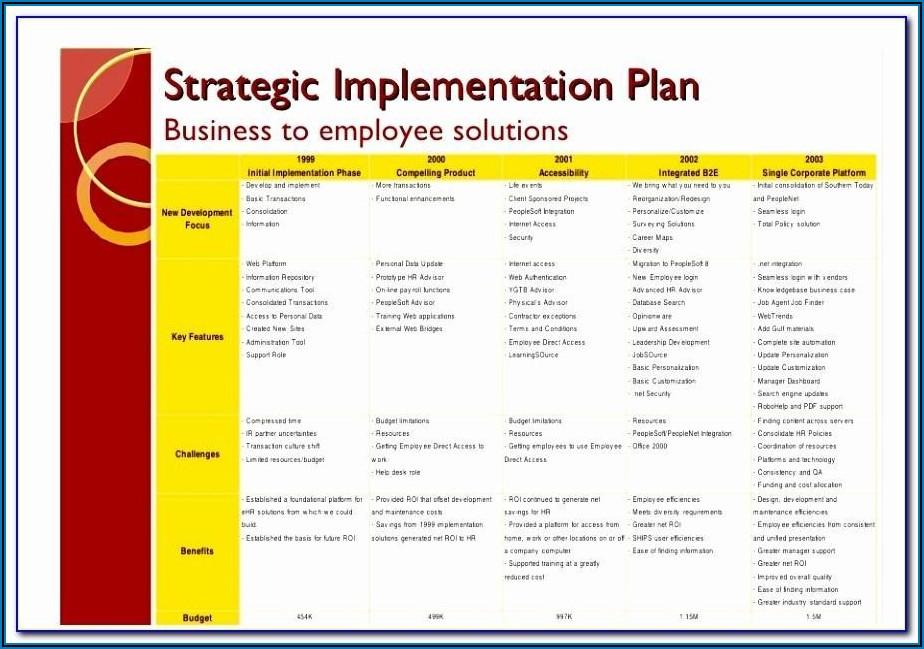 Sap Implementation Project Plan Template