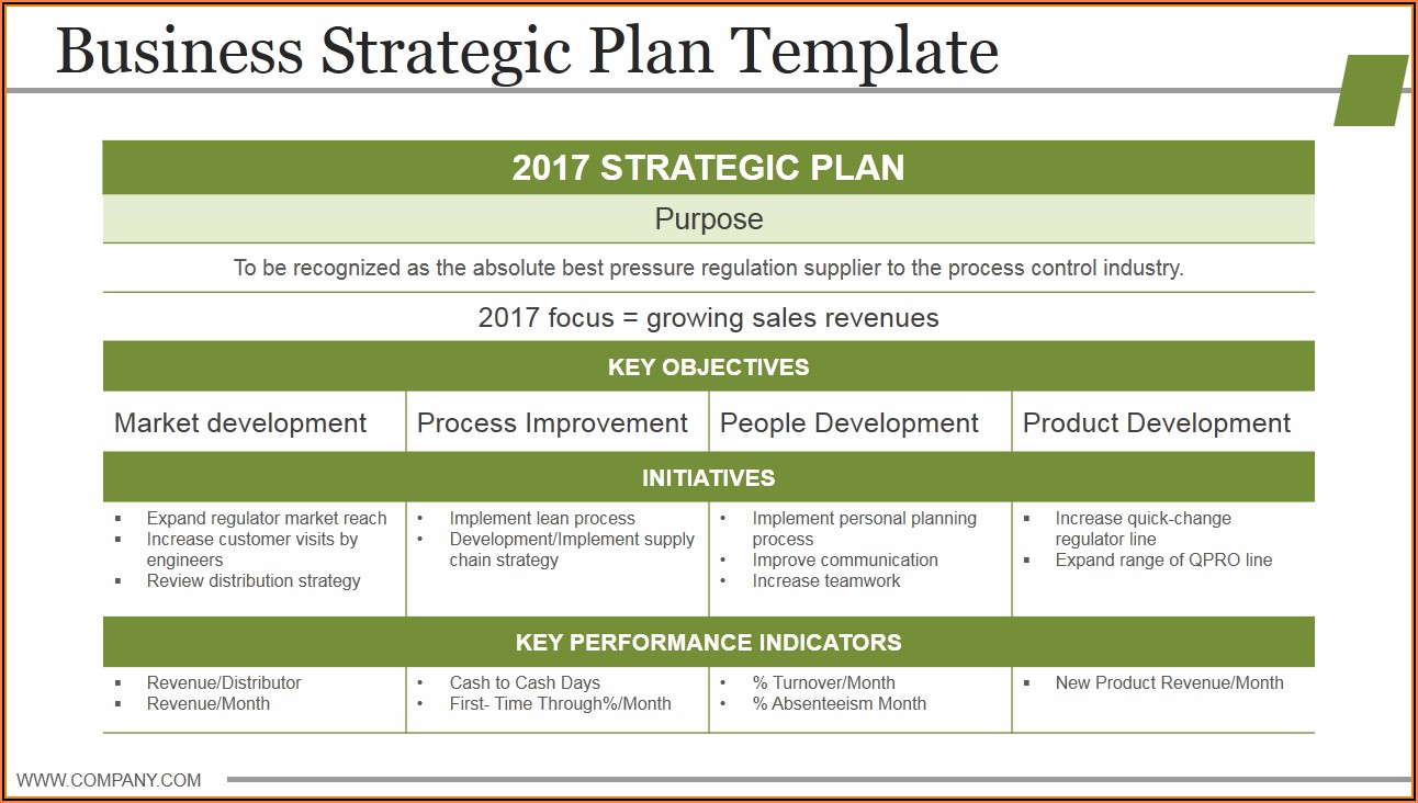 Strategic Plan Template For Construction Company
