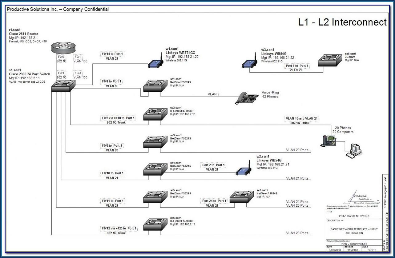 Visio Network Map Generator