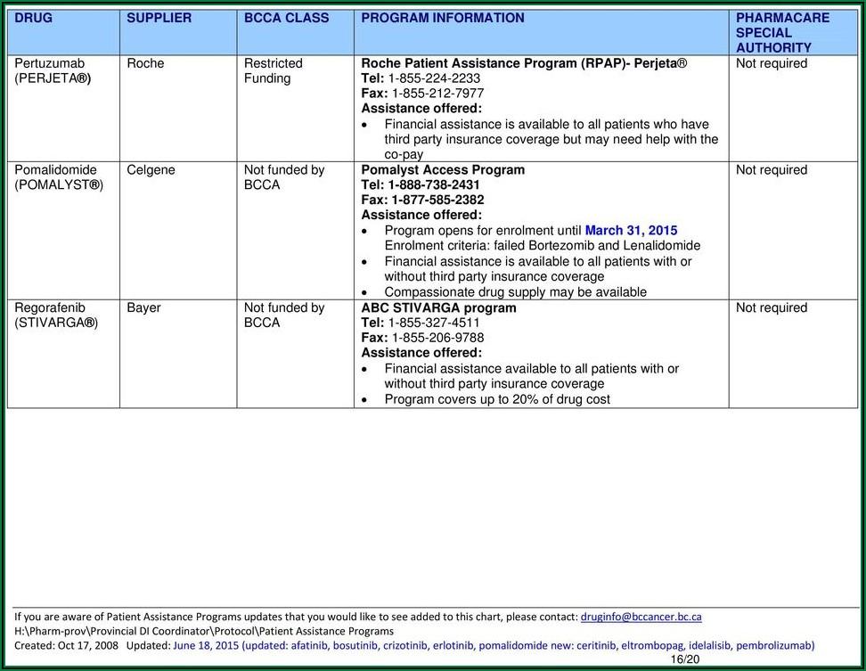 Xarelto Patient Assistance Program Form