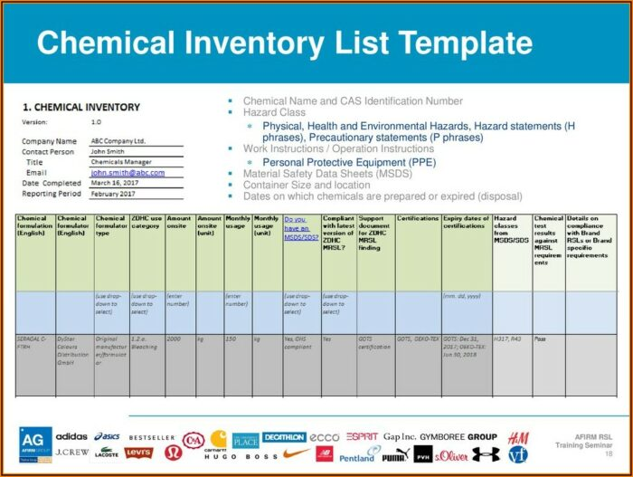Zdhc Chemical Inventory Template