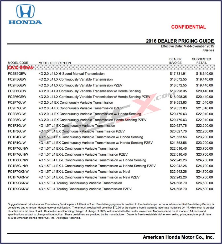 2020 Honda Civic Si Coupe Invoice Price