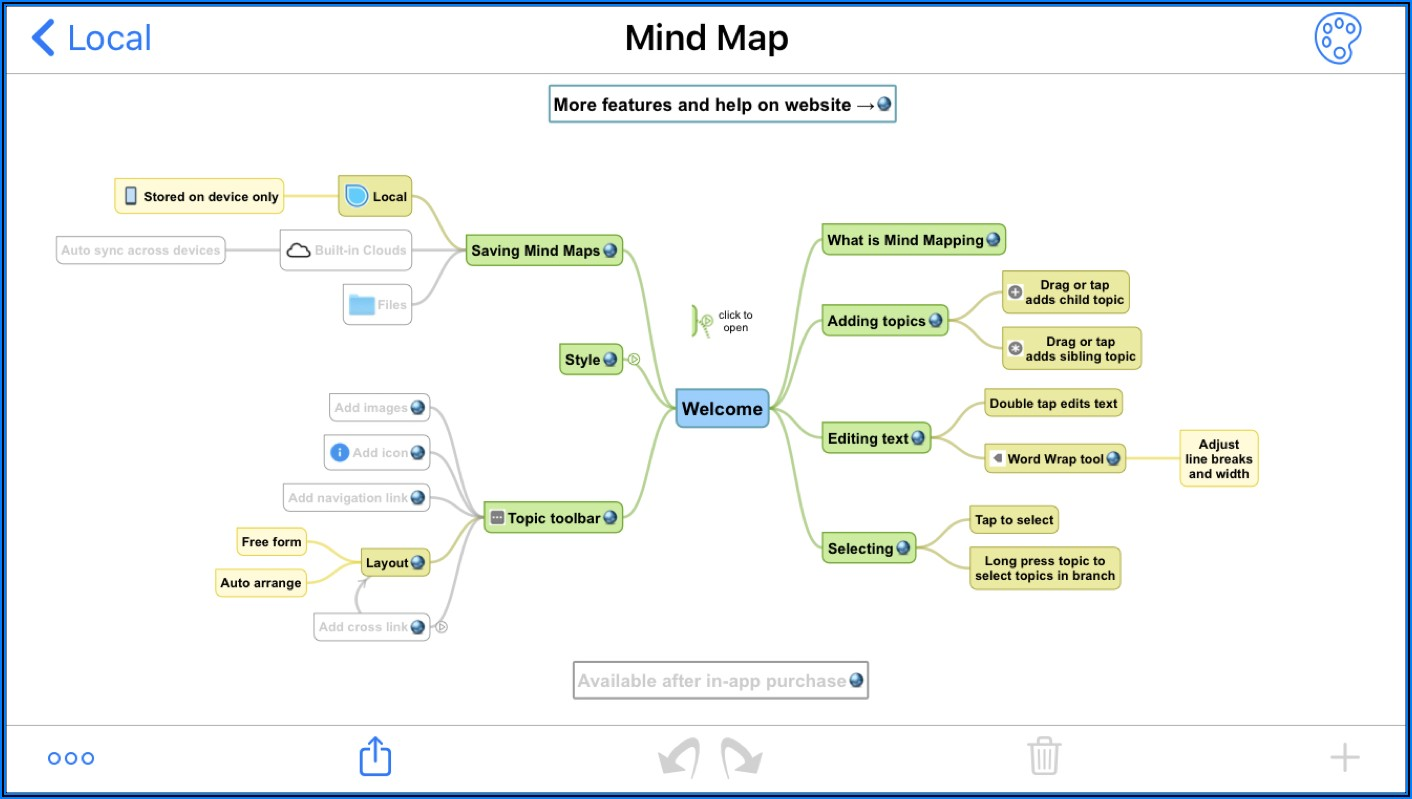 Best Mind Mapping Software For Ipad Pro