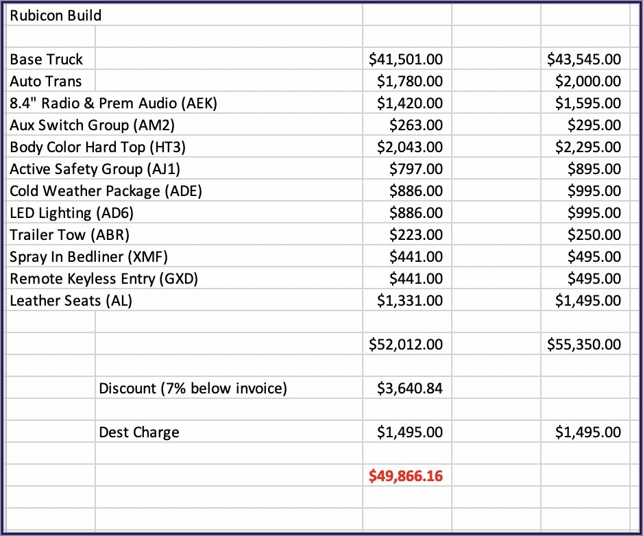 Factory Invoice Jeep Wrangler Unlimited