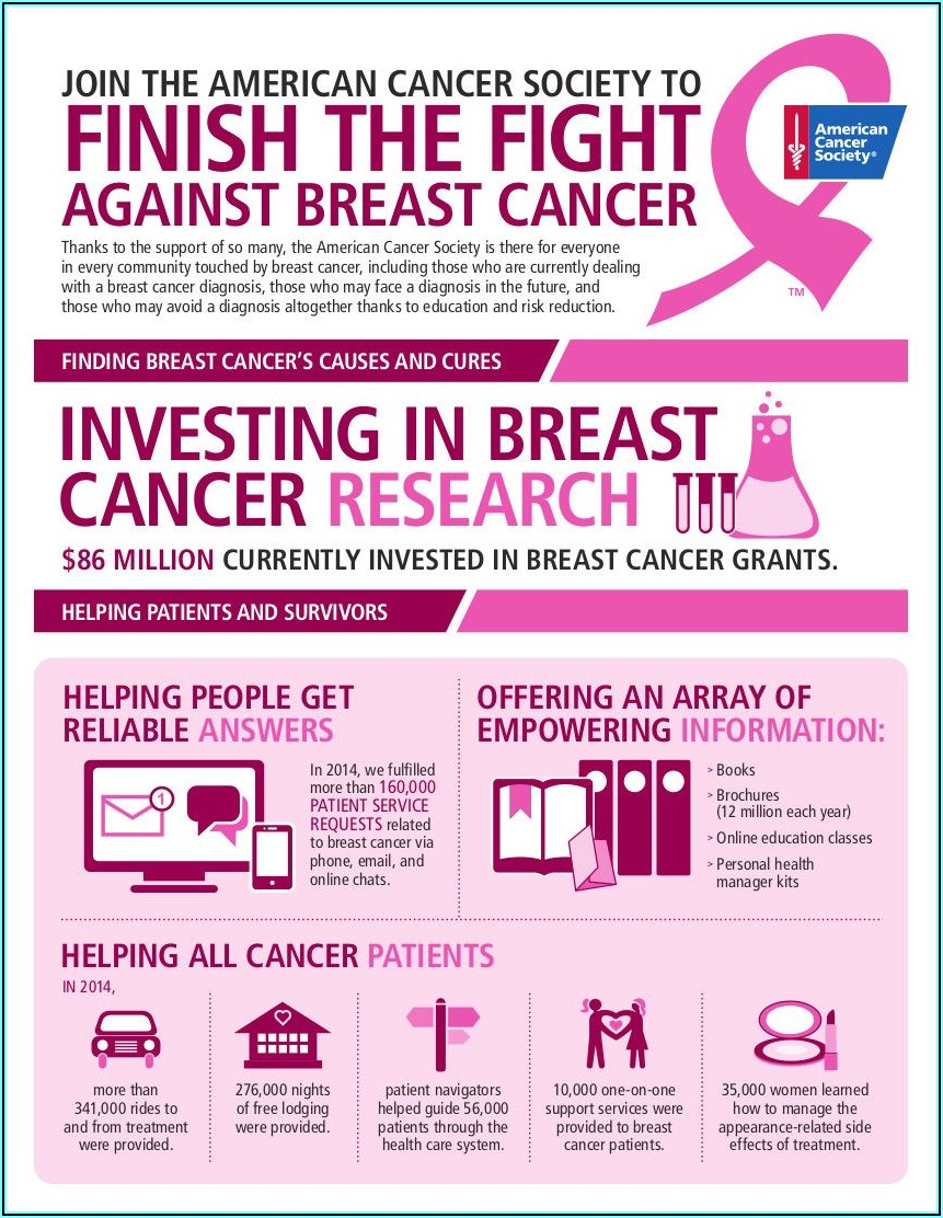 Free Breast Cancer Awareness Handouts