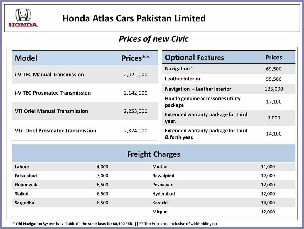 Honda Civic 2015 Invoice Price In Pakistan