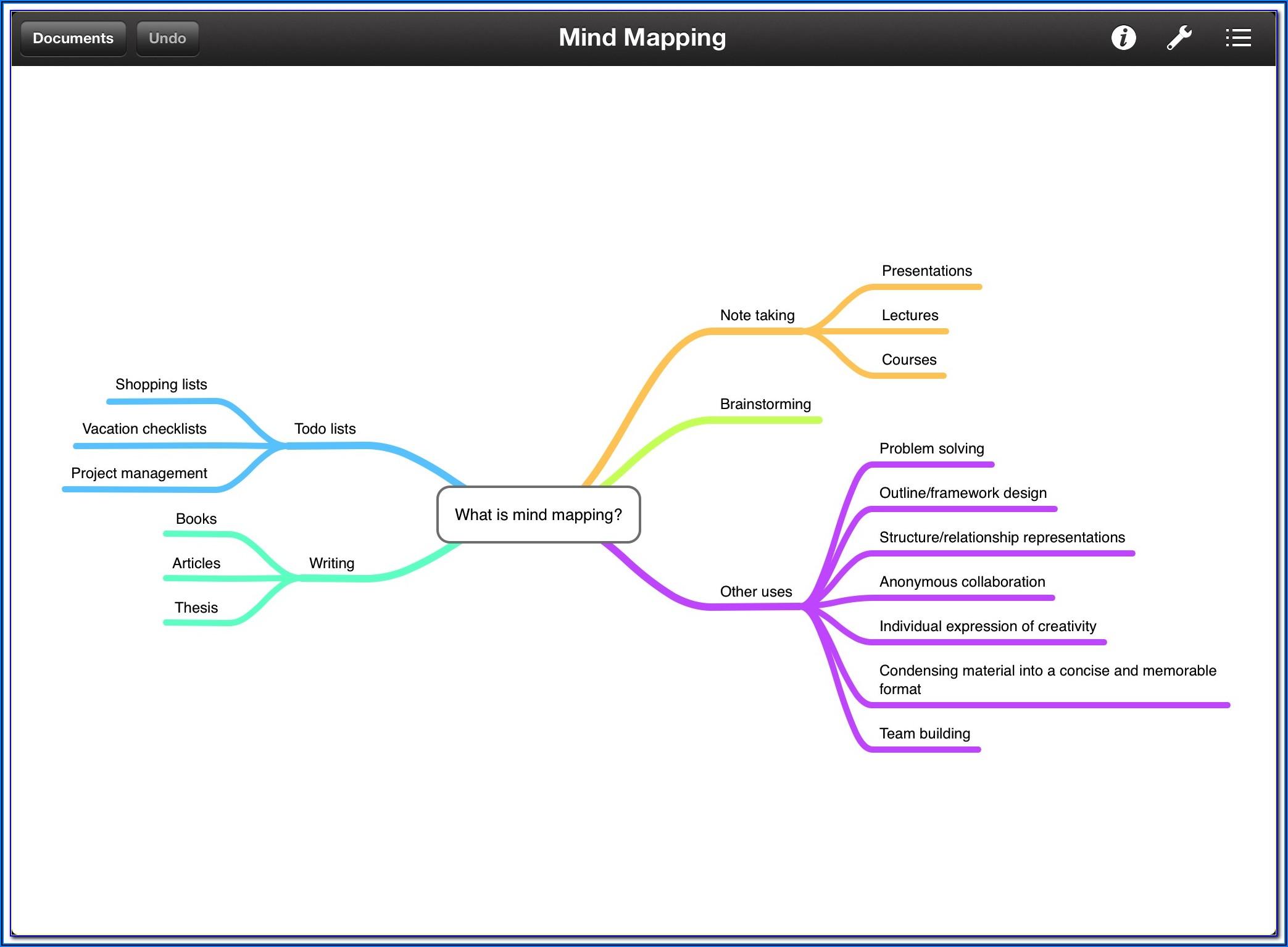 Mind Map Software Ipad Free