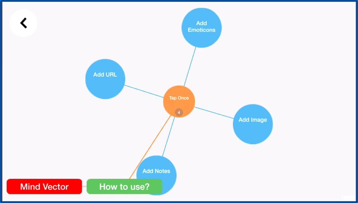 Mind Mapping Software Ios Ipad