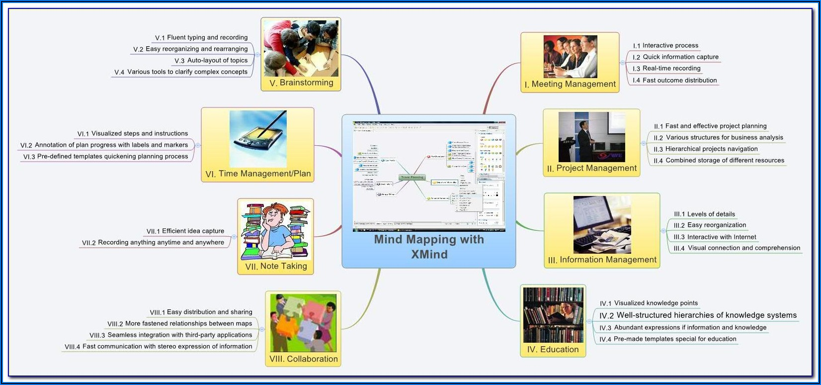 Mind Mapping Software Ipad Pro