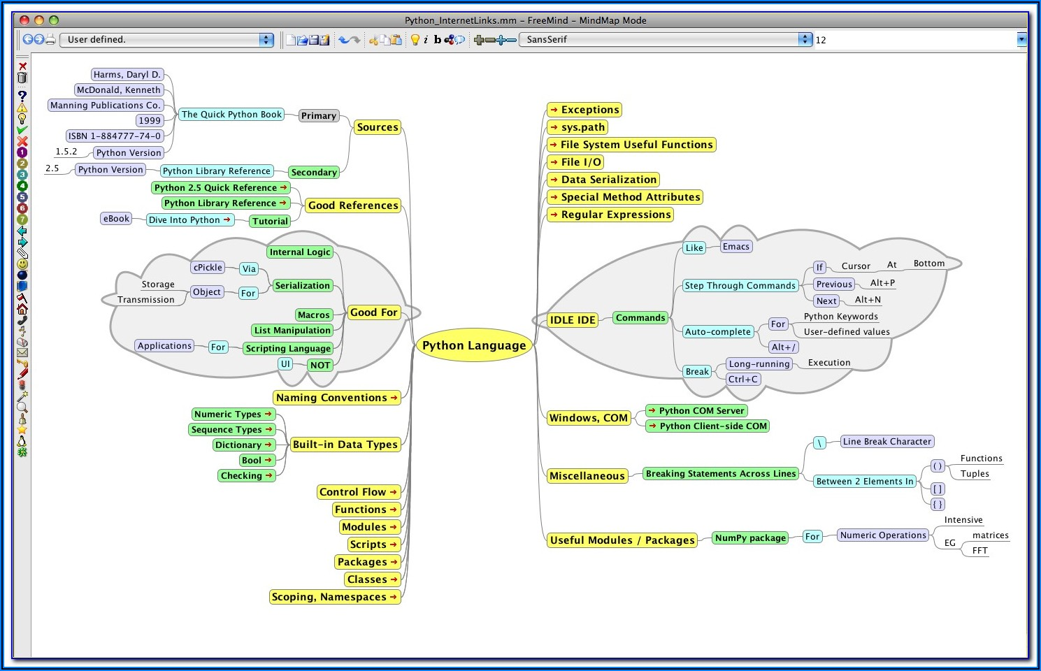 Mind Mapping Software Ipad