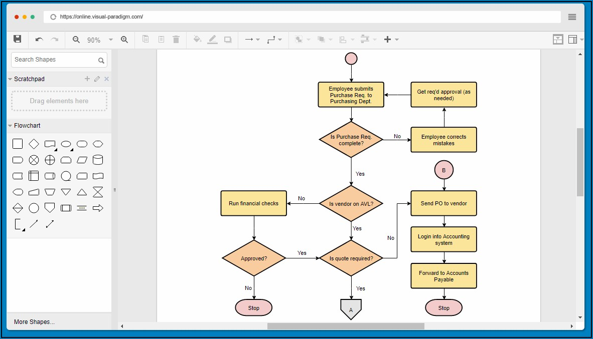 Online Process Diagram Tool