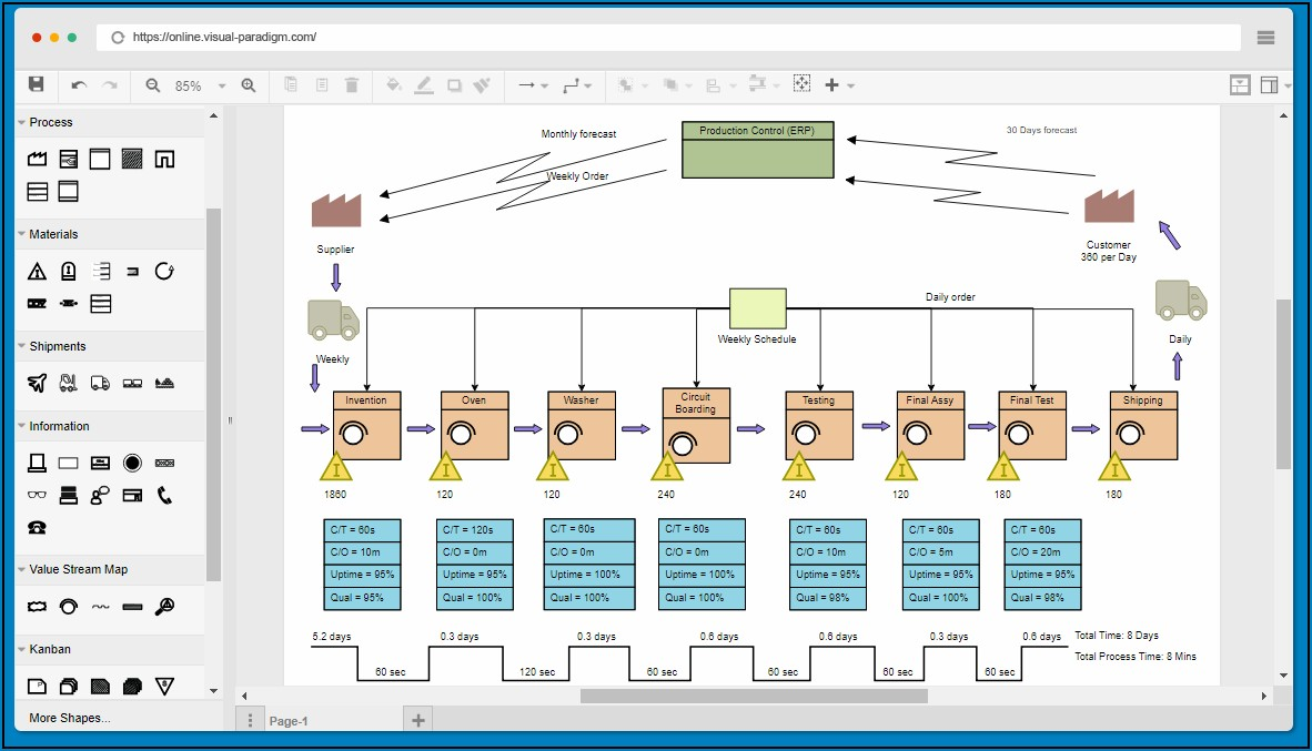 Value Stream Mapping Excel Template Software