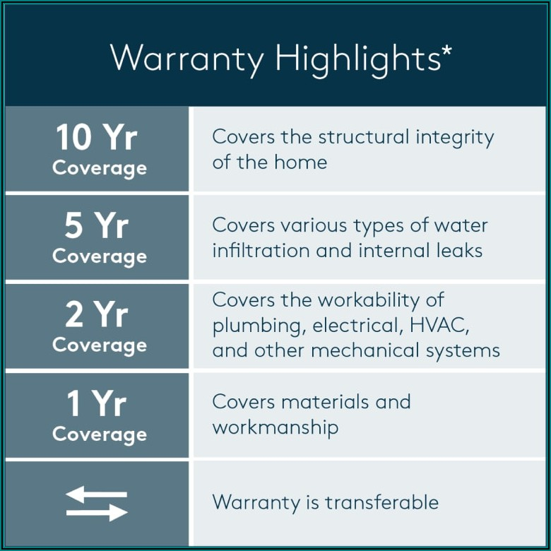 2 10 Home Warranty Brochure 2018