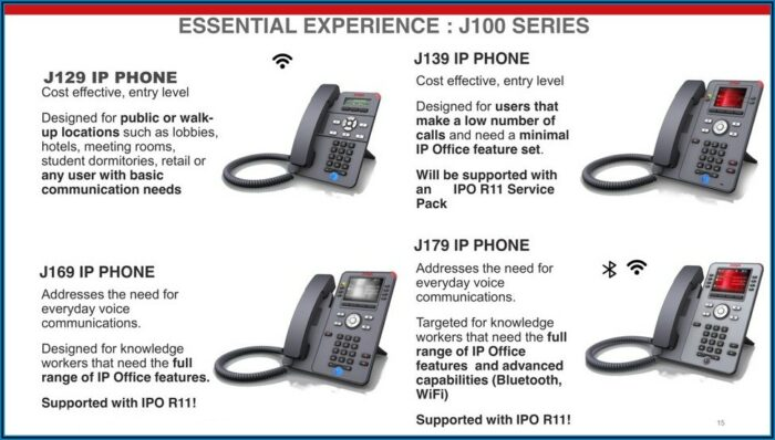 Avaya Ip Office R11 Brochure