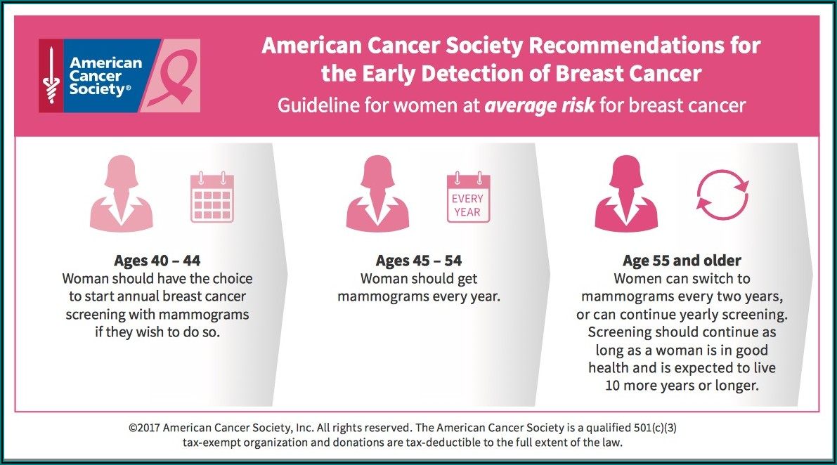Breast Self Exam Brochure American Cancer Society
