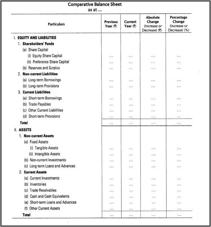 Company Balance Sheet Format Class 12