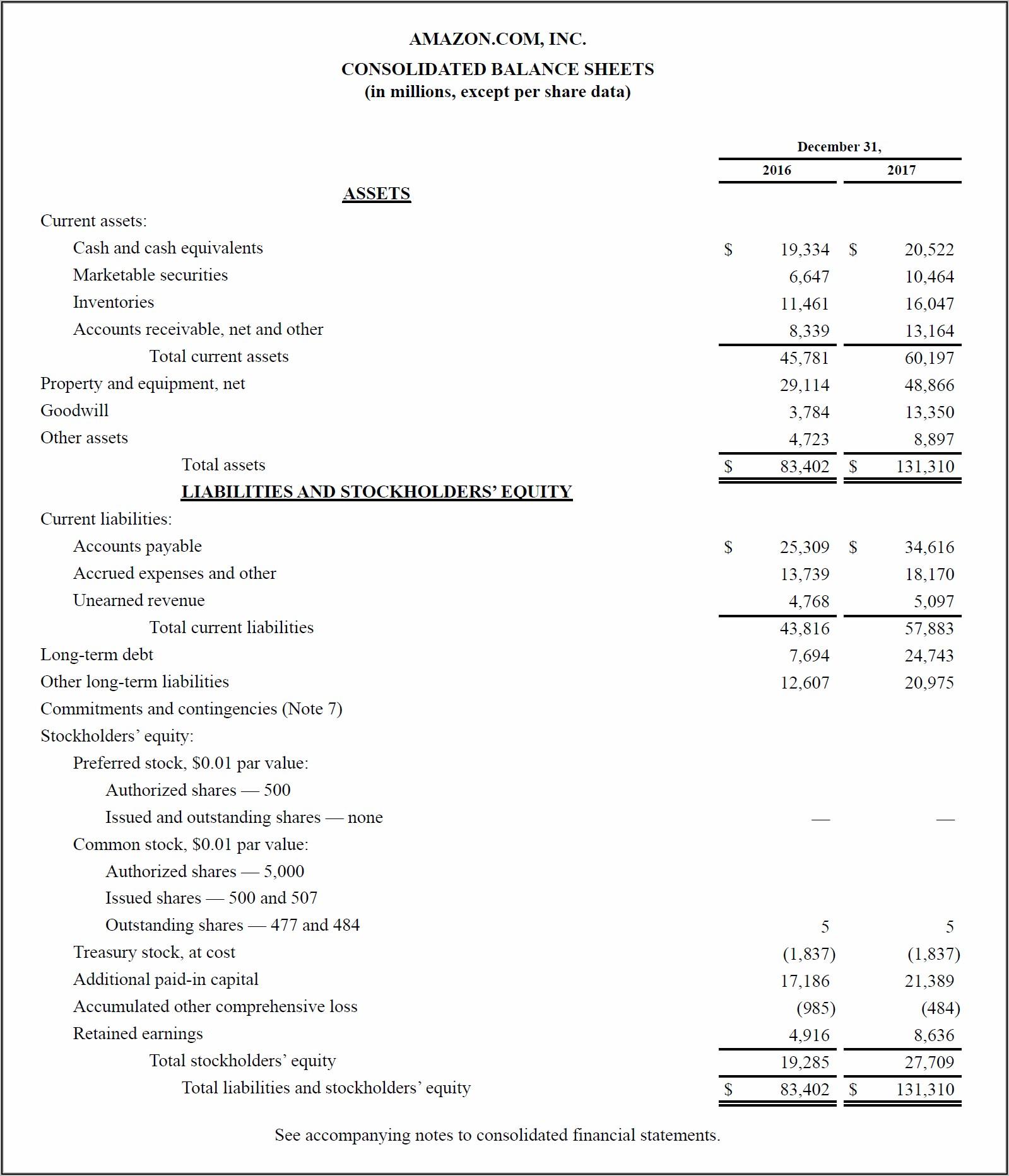 Company Balance Sheet Format Pdf
