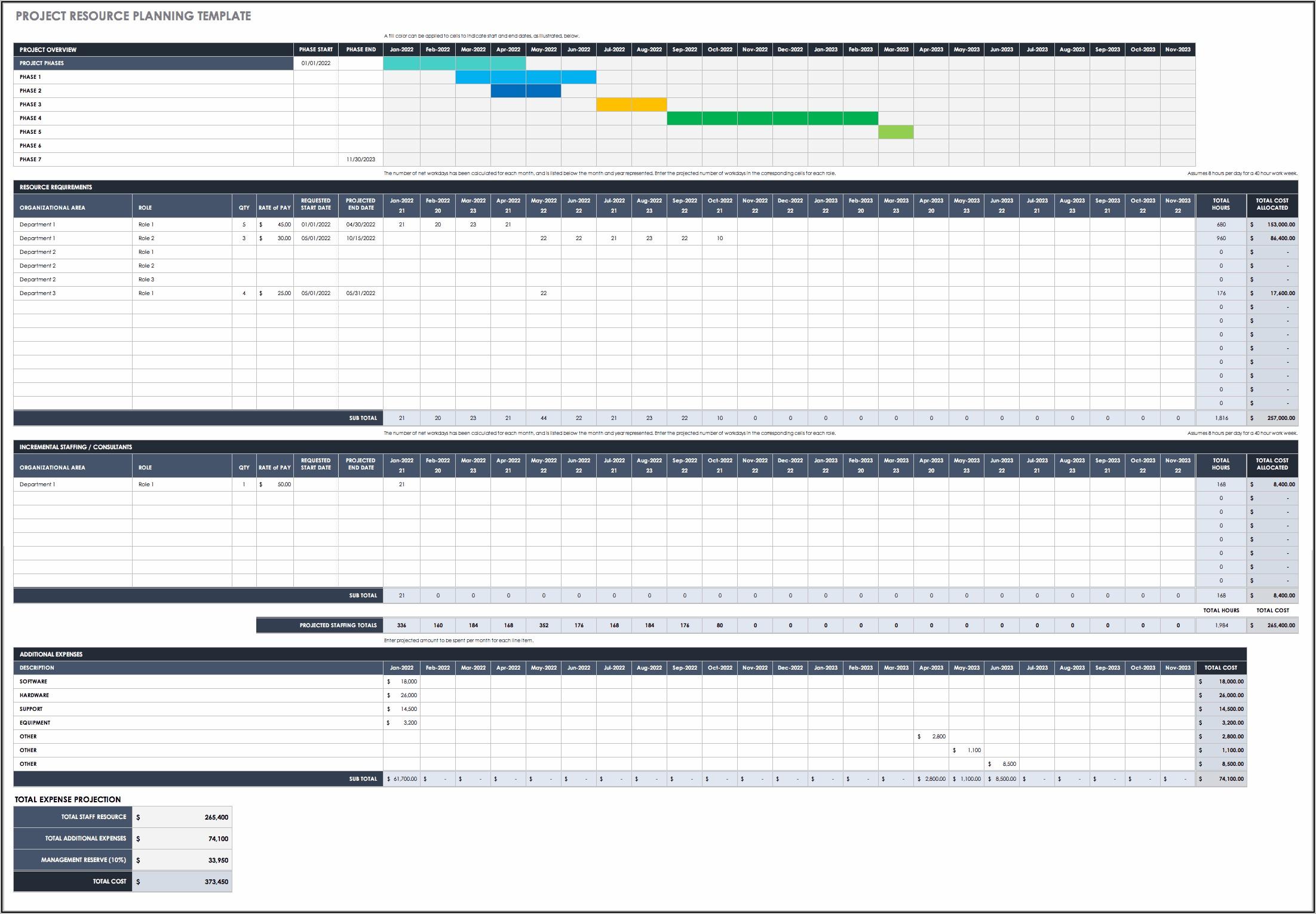 Human Resource Management Plan Template Excel