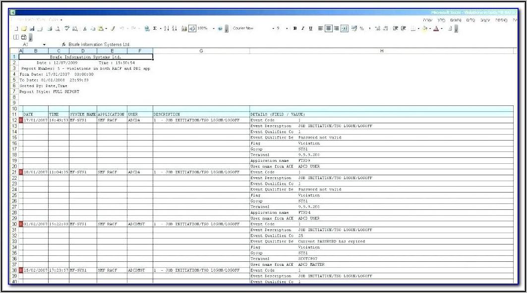 It Security Audit Plan Template