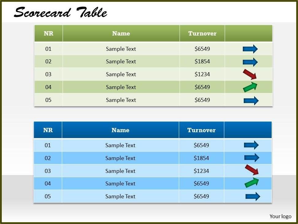 Kpi Scorecard Template Powerpoint