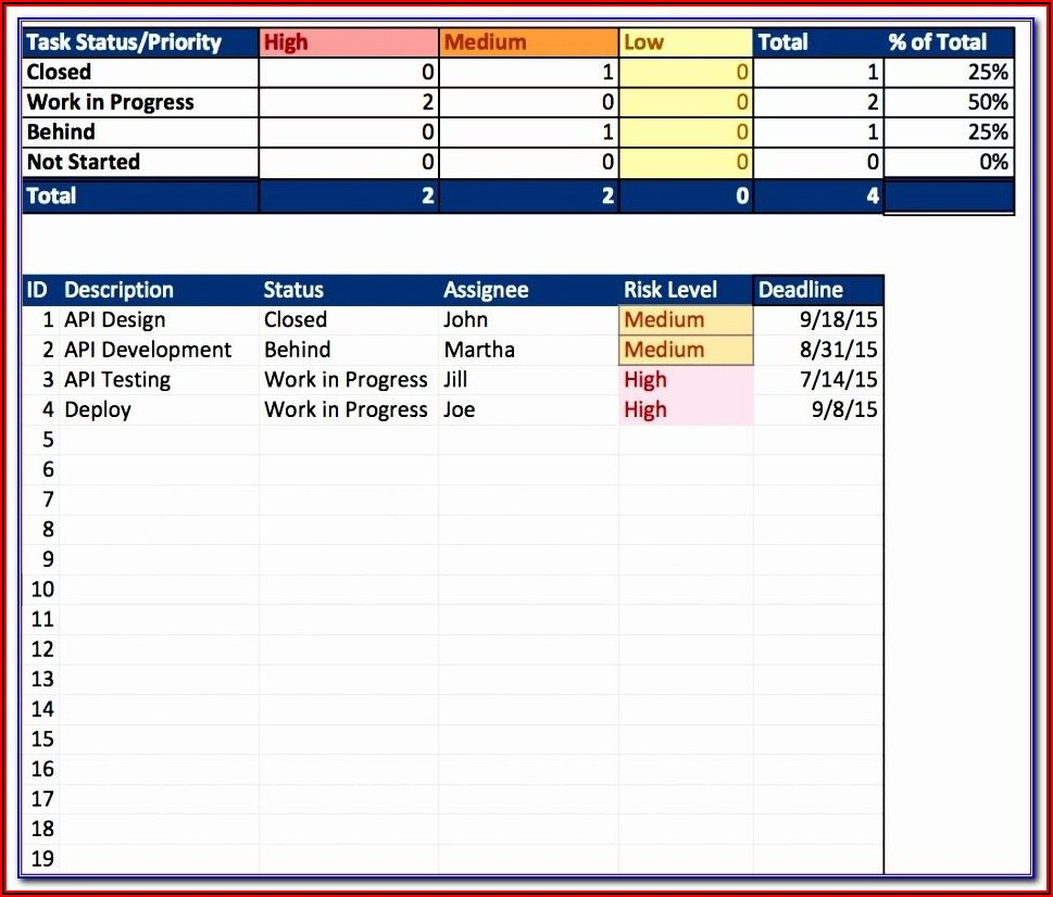 Ms Office Excel Project Management Templates
