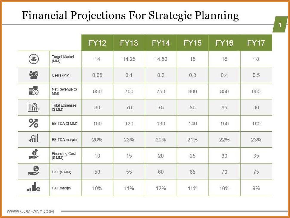 Personal Financial Plan Sample Excel