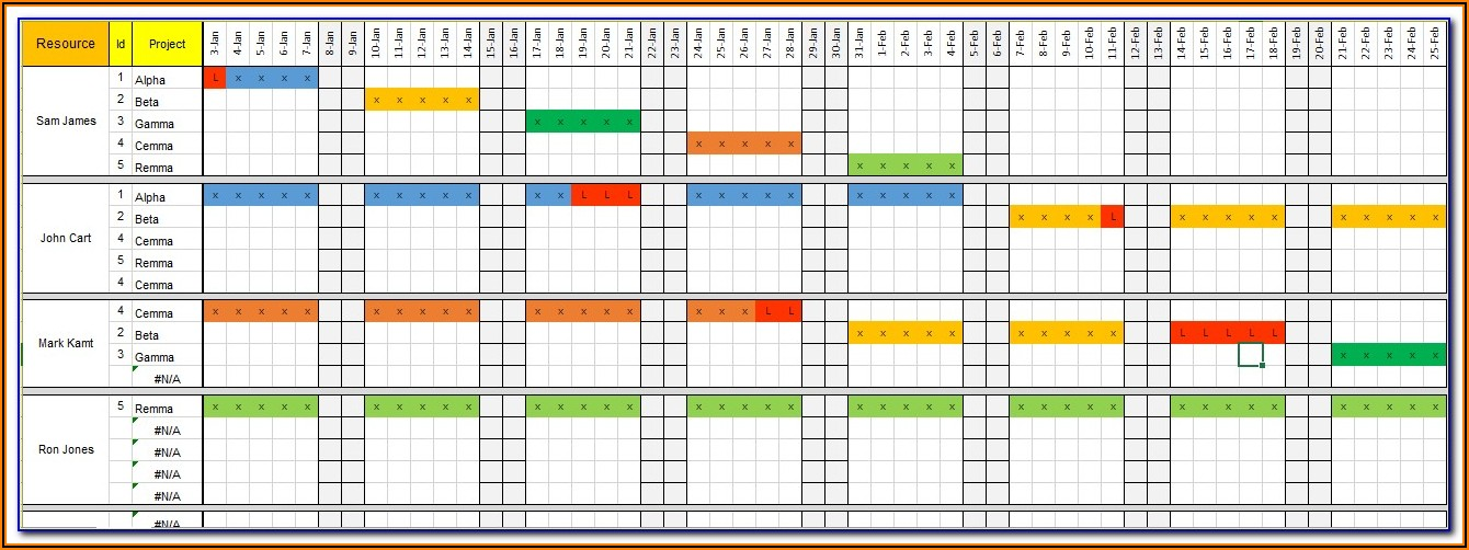 Resource Capacity Planner Excel Template Free