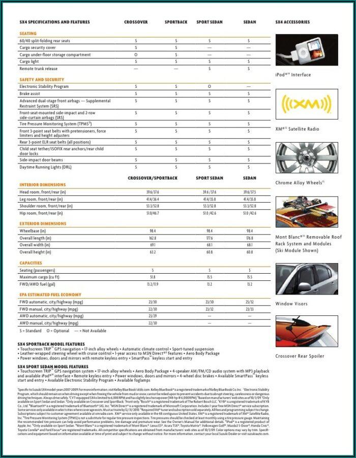 Suzuki Sx4 Brochure Pdf
