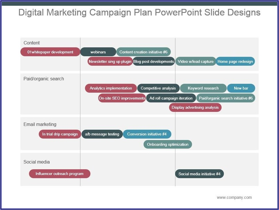 Advertising Campaign Timeline Template