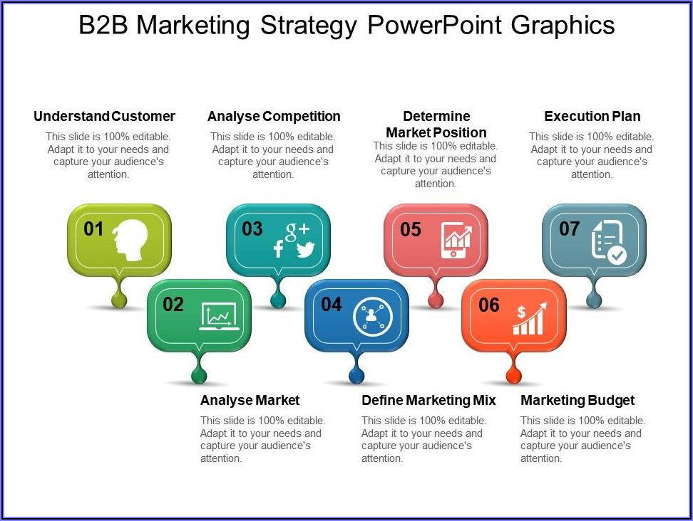 B2b Marketing Strategy Template