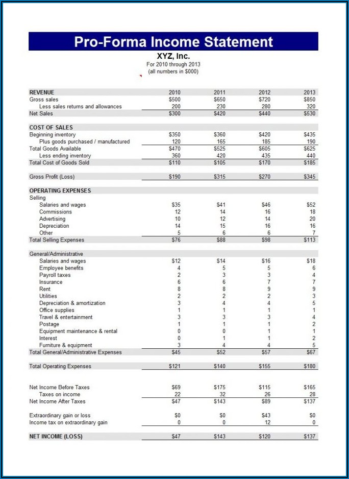 Blank Personal Financial Statement Template Free