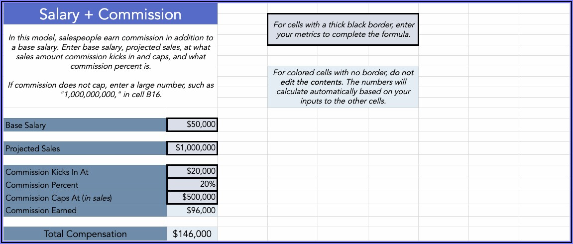 Commission Structure For Sales Template