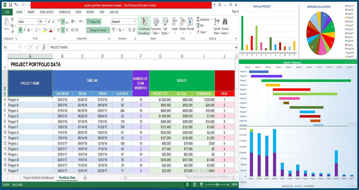 Construction Project Management Dashboard Excel Template Free