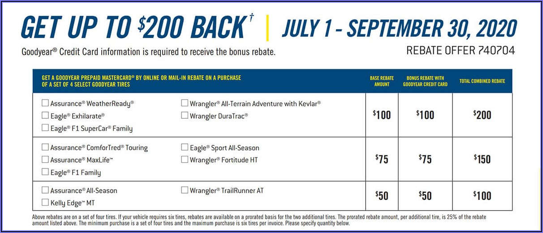 Goodyear Rebate Form July 2020