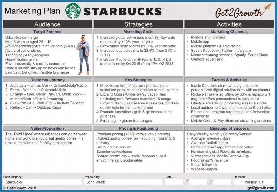 Hotel Marketing Plan Template Free Download