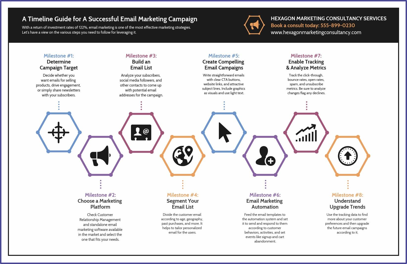 Marketing Campaign Timeline Template