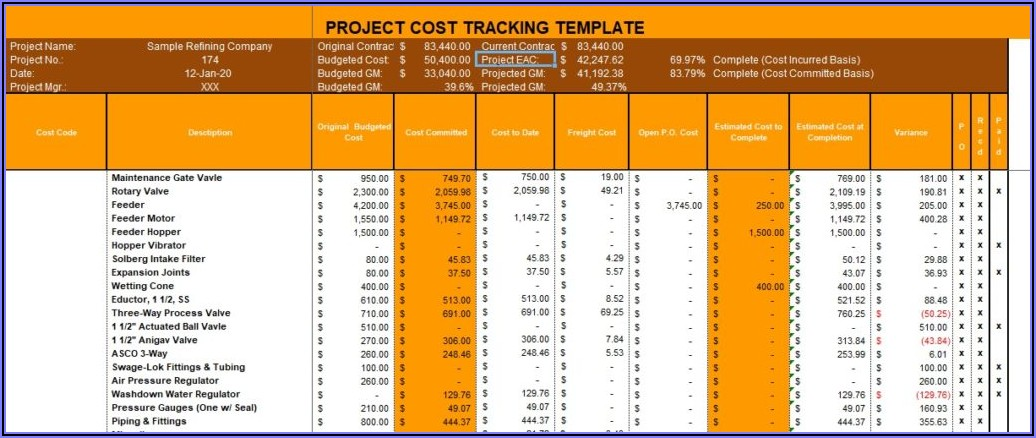 Project Budget Monitoring Excel Template