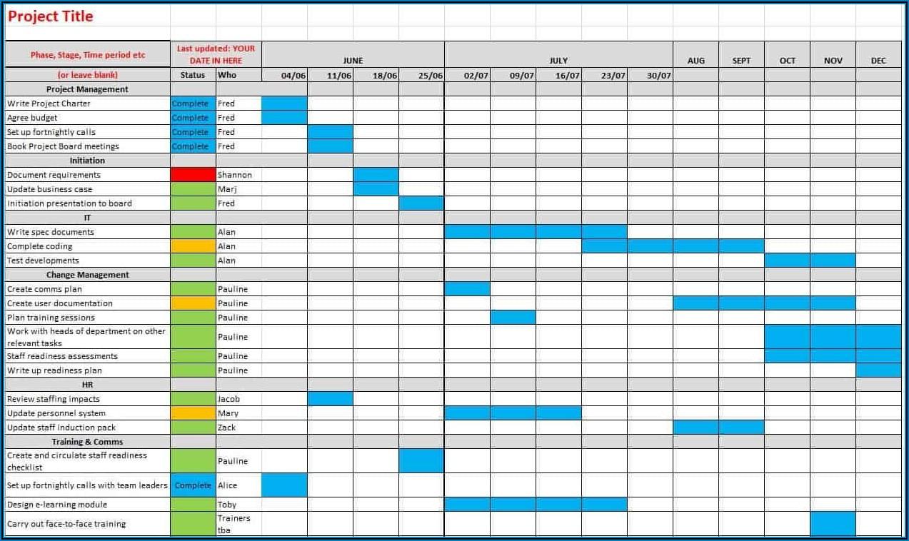 Project Management Using Excel Gantt Chart Template