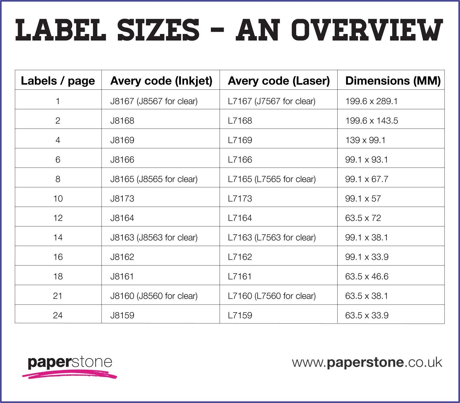 Templates For Avery Labels