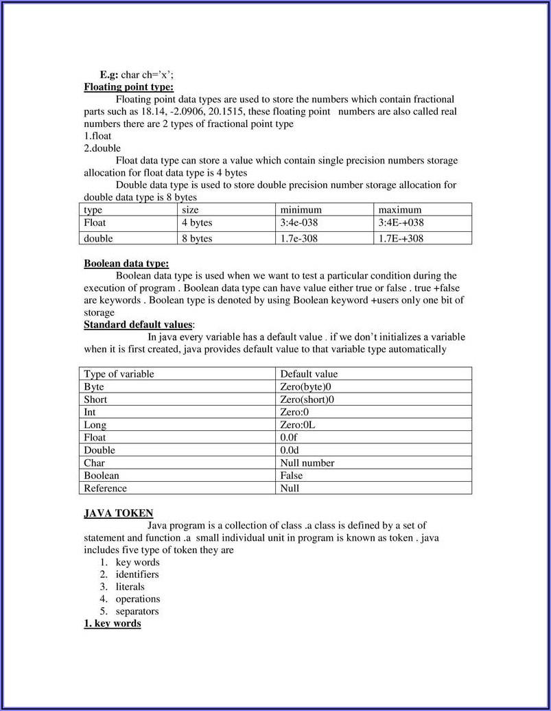 Texas Divorce Application Form
