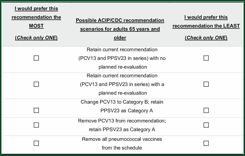 Cdc Pneumococcal Vaccine Consent Form